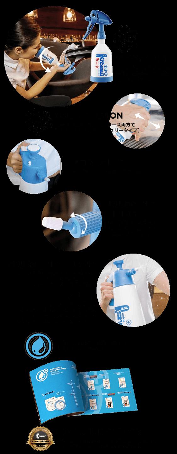 360度SYSTEM スプレイヤーを逆さにしたり あらゆるポジションからの噴射が可能です。 DOUBLE ACTION ハンドルのグリップ&リリース両方で 連続噴射します。(マーキュリータイプ) SAFETY VALVE 蓄圧をコントロールする安全弁付き。 ADJUSTABLE ENDING 可変可能な先端ノズルは手の届きづらい場所でも 的確に捉え噴射します。 ADJUSTABLE NOZZLE 関節機能が付いたスプレーノズルは、 噴射しにくい場所にもスプレーさせることが可能に。 スプレー先端ノズルはミスト(霧)~ストレートまで調整可能。 フォーマーは3種のノズル付をご用意しています。 ミディアム、スノー、ウェットを噴出。 あらゆる分野の清掃、洗浄作業に使用できます。
